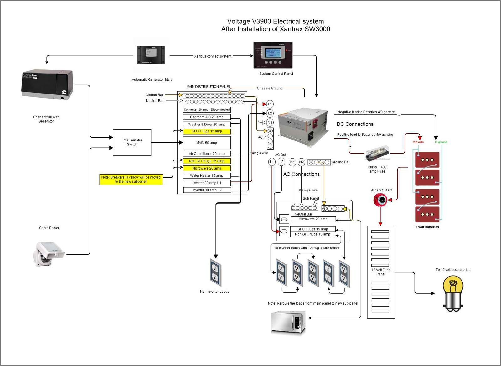 [DX_5987] Wiring Diagram Also Freedom Inverter Charger