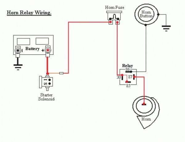1979 Jeep Cj7 Wiring Diagram / 1980 Cj7 Wiring Diagram