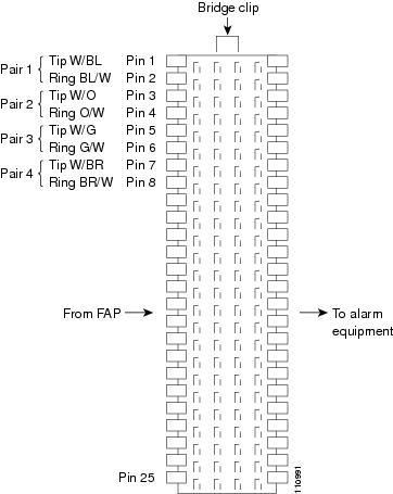 cat 6 66 block wiring diagram  husqvarna 36 chainsaw wire