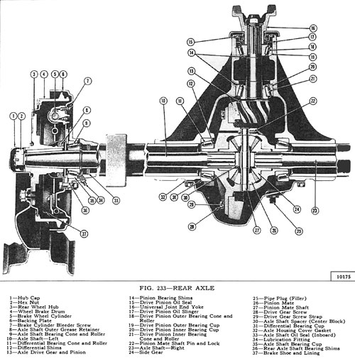 [XT_5186] Dana 44 Front Axle Diagram Wiring Diagram