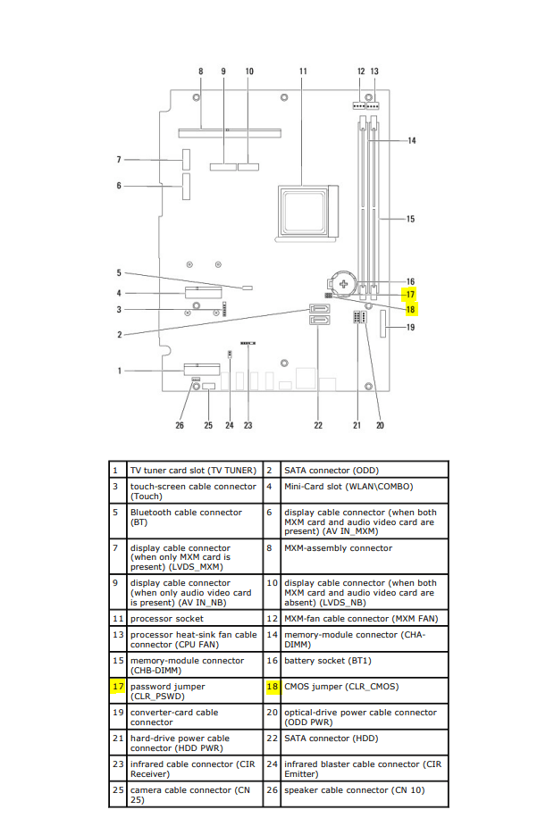 [RV_9181] Dell Motherboard Wire Diagram Free Diagram