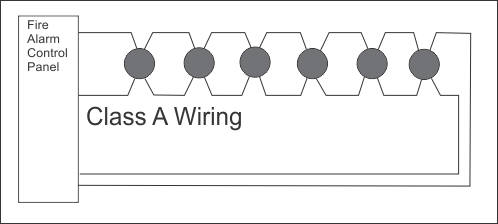 [AL_1648] Fire Detection Wiring Diagrams Free Diagram