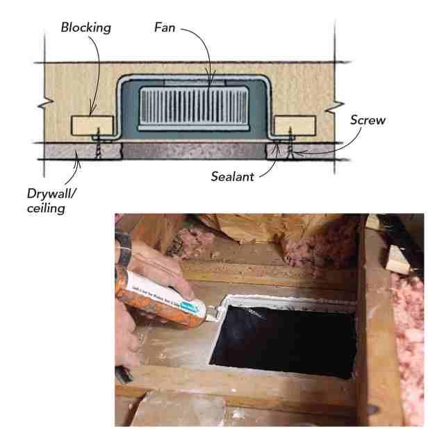 Insulation Bathroom Exhaust Fan Image Of Bathroom And Closet