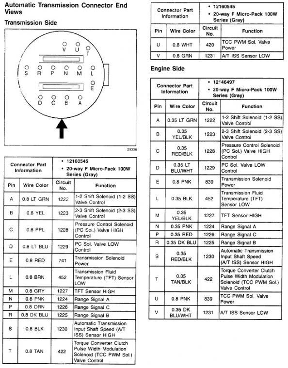 [OT_4911] 4L60 Transmission Wiring Diagram Wiring Diagram