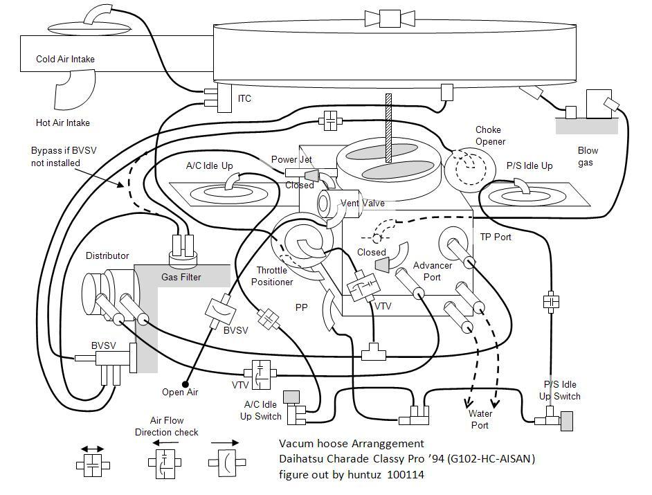 [ZE_3535] Daihatsu Rocky Wiring Diagram Free Diagram