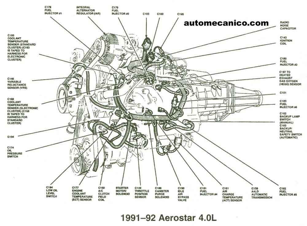 [YC_2730] Diagrama De Fusibles Jetta 98 On 1990 Chevy K5