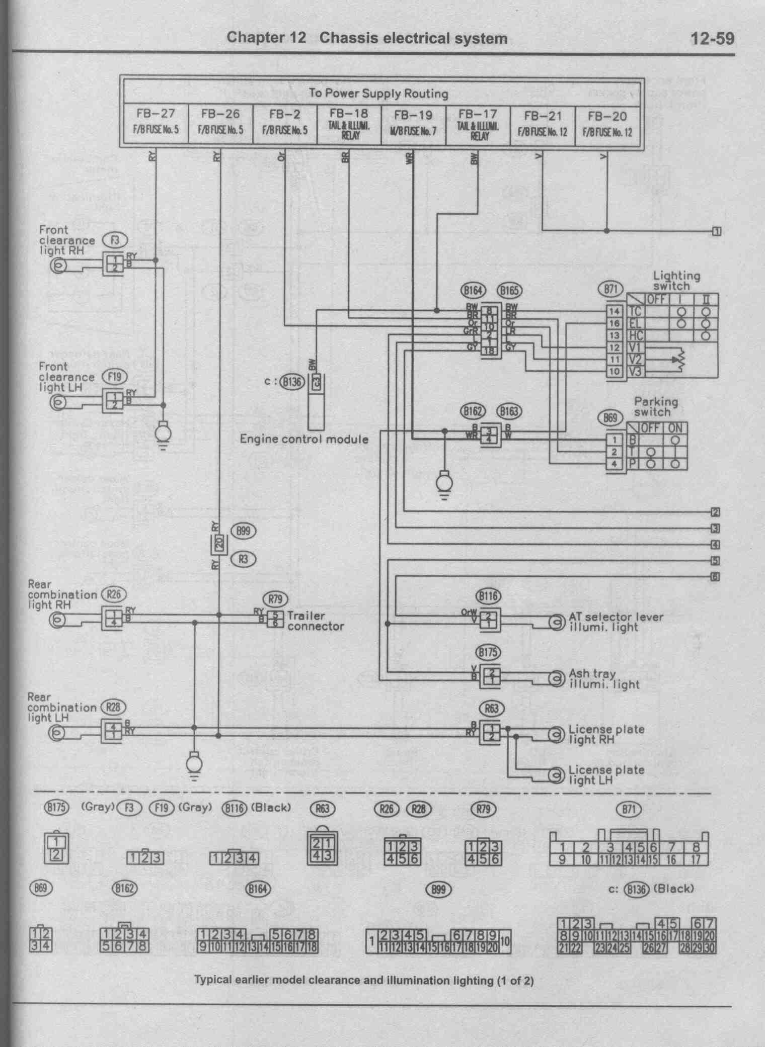 Subaru Forester Wiring Diagram