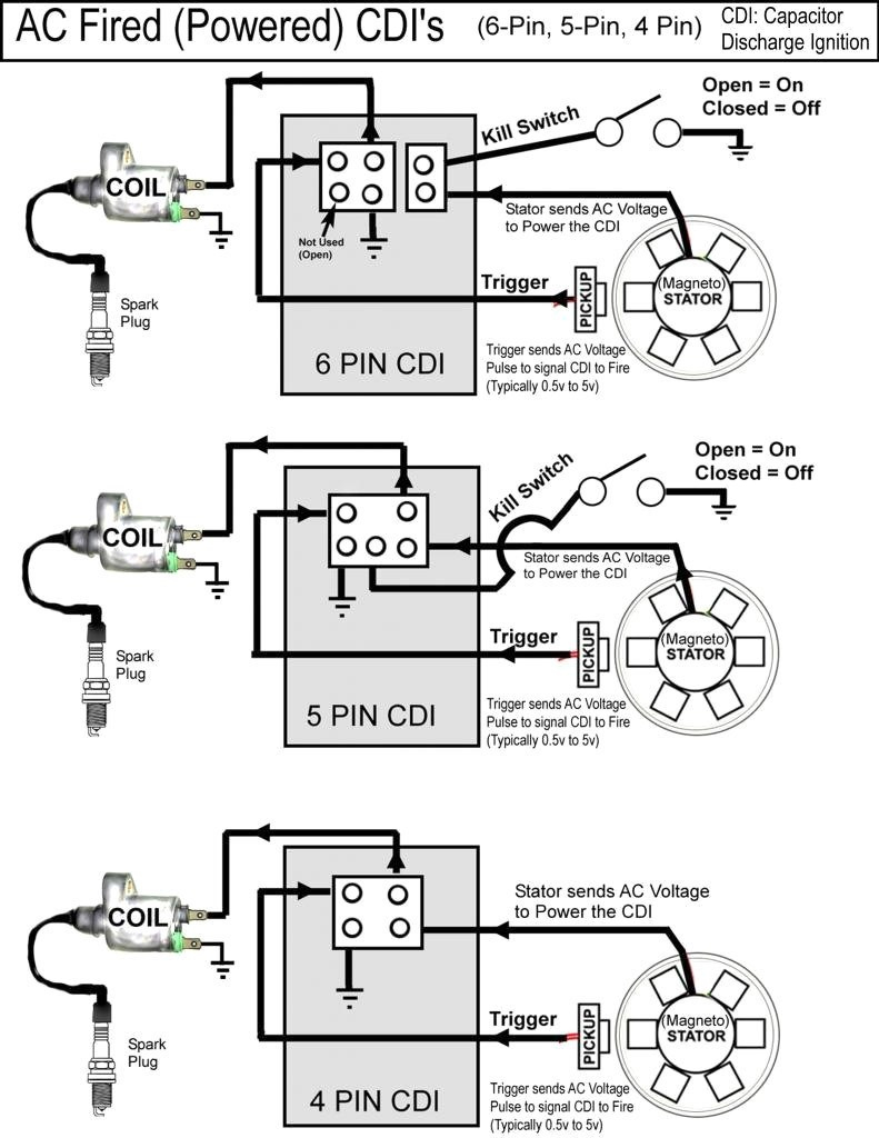 [LD_5448] Wiring Diagram Posh Cdi Wiring Diagram