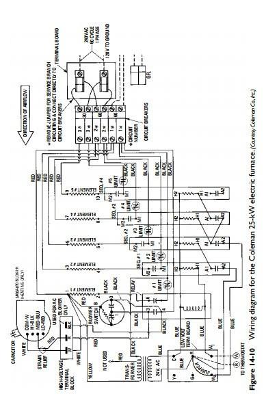 1985 Jeep Cj7 Wiring Diagram : 1985 Chrysler Alternator