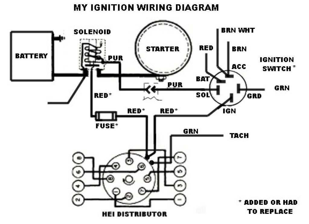 [NG_9703] 283 Chevy Engine Distributor Diagram Free Diagram
