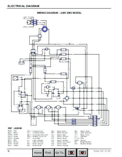 ss5 36 taylor dunn wiring diagram  gfci wiring diagram for