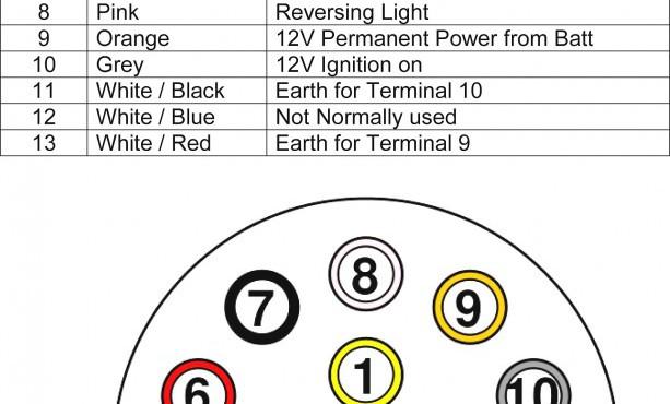 7 pin trailer plug wiring diagram toyota tundra 2007  tab 2