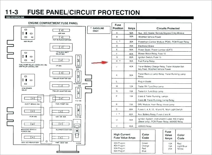 [YE_2094] Mercedes Gl Fuse Box Download Diagram