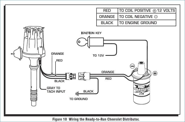 [OM_4607] Diagram Diagram Chevy 350 Spark Plug Diagram 350