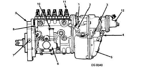 [FL_5704] Pump Diagram Further Cav Fuel Injection Pump