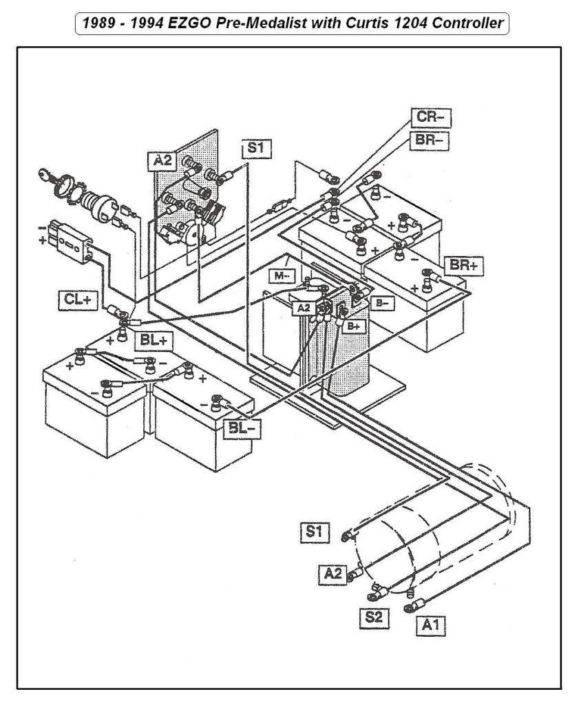 [YL_4528] Electric Club Car Diagram Free Diagram