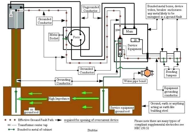 wk2340 100 amp sub panel wiring diagram wiring diagram