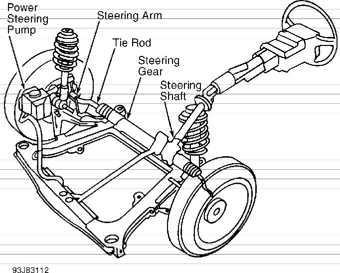 [MY_7153] Repair Guides Power Steering Pump Removal