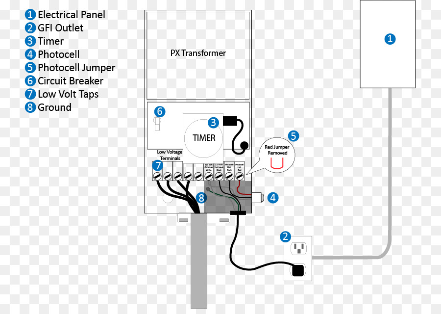 [WM_0217] Ground Transformer Wiring Diagram Get Free Image