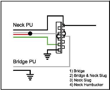 [TE_8782] Prs Mccarty Wiring Diagram Download Diagram