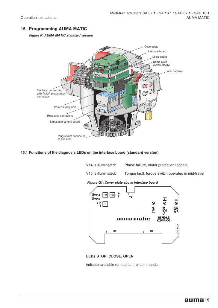 [OD_0236] Wiring Diagram Auma Motorised Valve Wiring