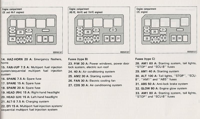 [TA_4244] Toyota Tercel Fuse Box Download Diagram