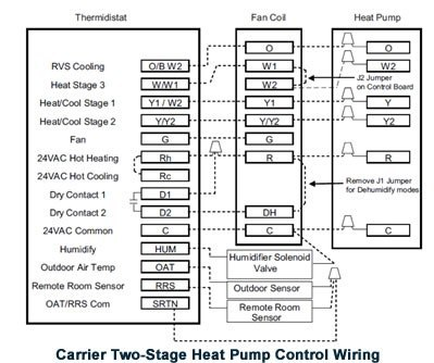 [RV_6542] White Rodgers Humidifier Wiring Diagram