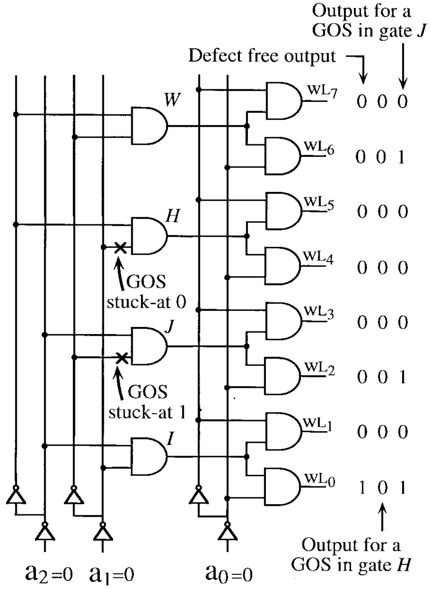 [SK_4531] To 8 Decoder 3To8 Decoder Free Diagram