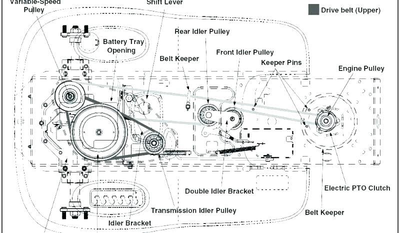 [OS_1910] That All Small Troybilt Lawn Mower Parts Mtd