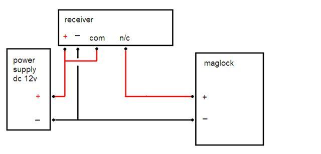 [WT_6934] Schlage Maglock Wiring Diagram Wiring Diagram