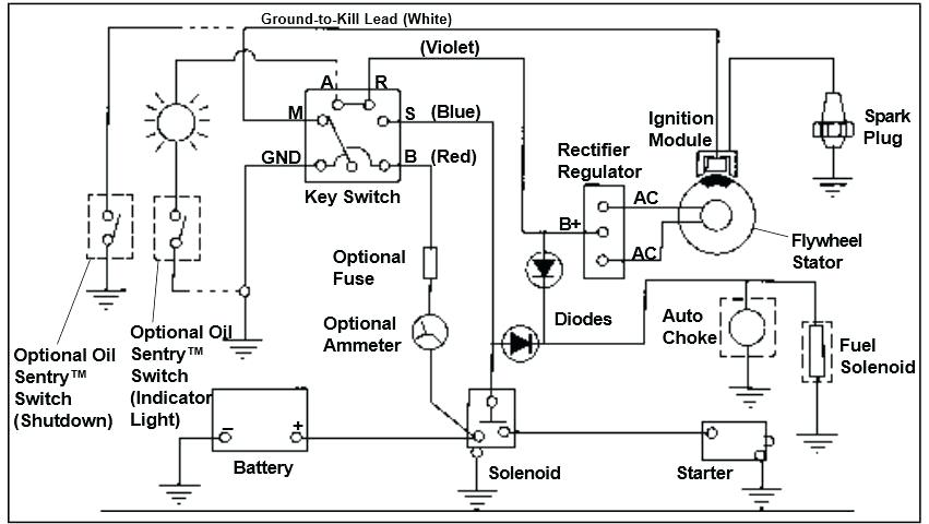 [ZA_8163] Simplicity Wiring Diagrams Wiring Diagram
