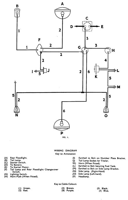 [KL_0267] Diagram Of Lighting System Wiring Diagram
