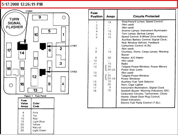 [AS_0843] 87 Ford Bronco Fuse Box Wiring Diagram