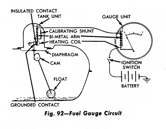 [WA_5967] 78 Ford Fuel Sending Unit Wiring Schematic Wiring
