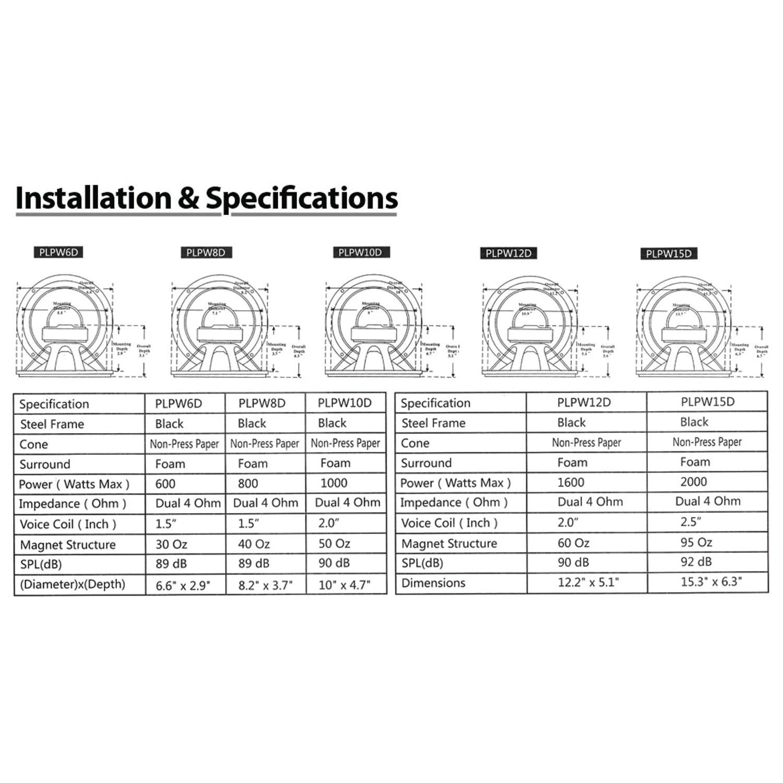[WB_3590] Datsun 1600 Wiring Diagram Schematic Wiring