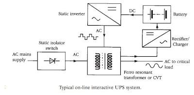 [KG_4181] Ups Rectifier Circuit Diagram Schematic Wiring