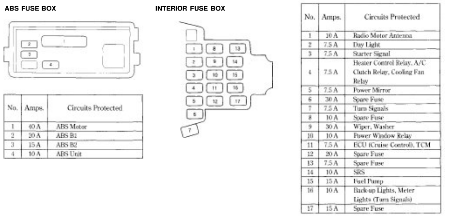 1997 Honda Accord Fuse Box Diagram : 1997 Chevy Silverado