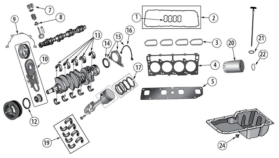 diagramme Filtres & maintenance Jeep WK/WH Grand Cherokee