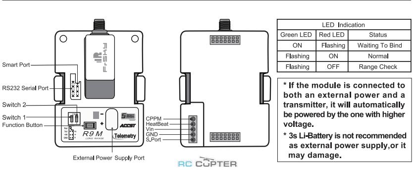 Модуль FrSky R9M 900Mhz module LRS дальнобойная система