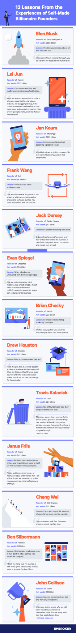 Infographic for 13 Lessons From the Experiences of Self-Made Billionaire Founders