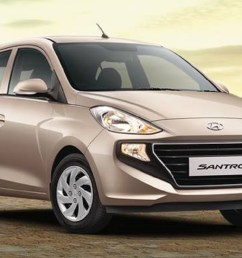 here s the complete pricing hyundai santro 1 1l petrol manual d lite rs  [ 1280 x 761 Pixel ]