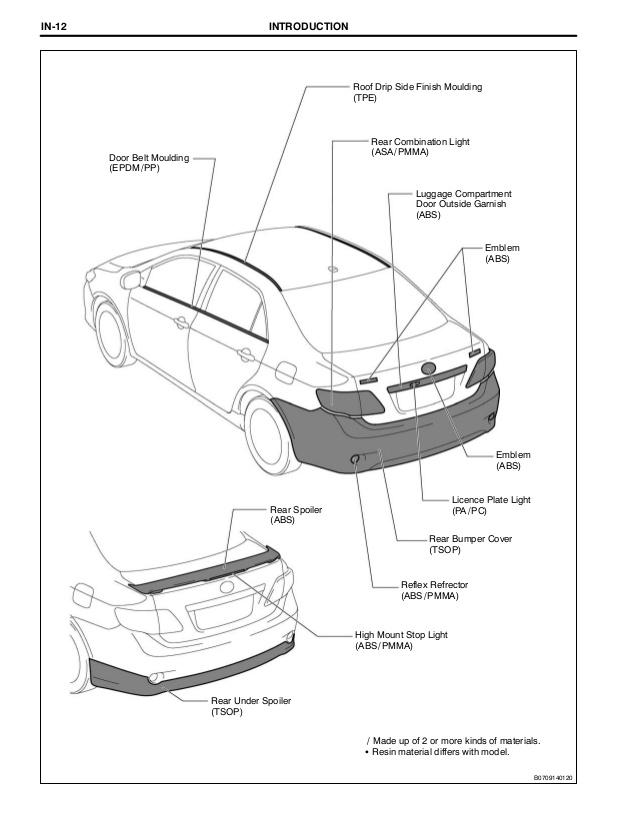 [WZ_8210] 2005 Toyota Camry Xle Engine Parts Diagram