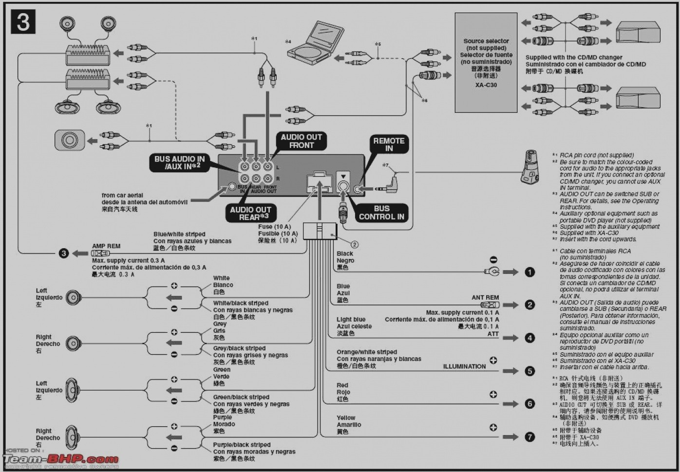 Sony Xplod Cdx Gt250mp Wiring Diagram