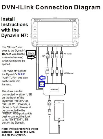 [SN_6878] Dynavin E46 Wiring Diagram Download Diagram