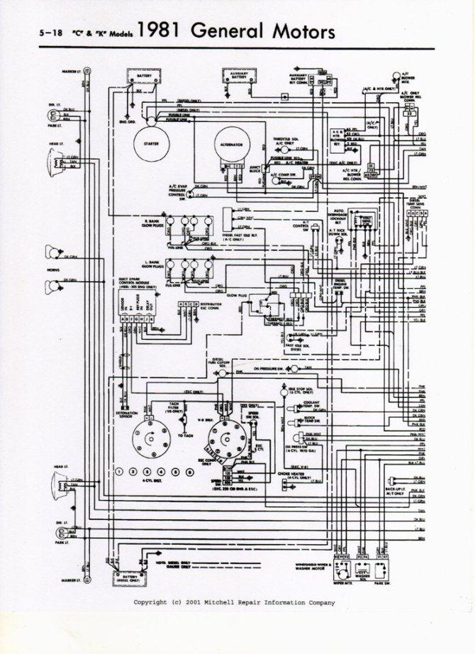 1984 chevy silverado wiring diagram  engine diagram torque