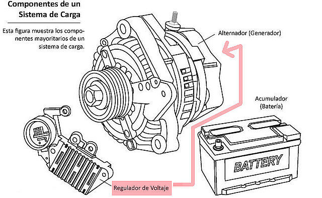 [AY_7684] Xantia Electrical Diagram Download Diagram