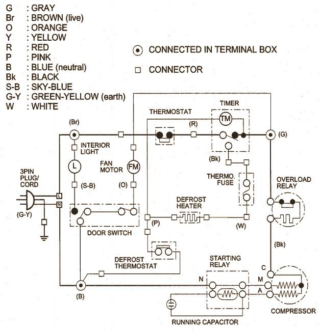 whirlpool frost free refrigerator circuit diagram  alltrax