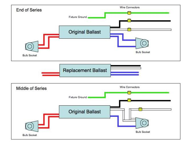 ligjt t12 ballast wiring diagram 1  2000 chevy s10 stereo