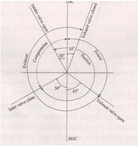 [TR_3530] 4 Stroke Diagram Schematic Wiring