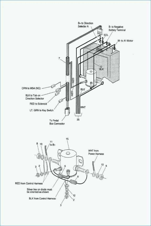 Gas Golf Cart Solenoid Wiring Diagram For Your Needs
